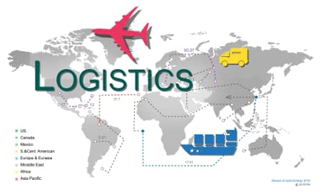 logistics transportation