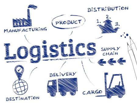 logistics management concept